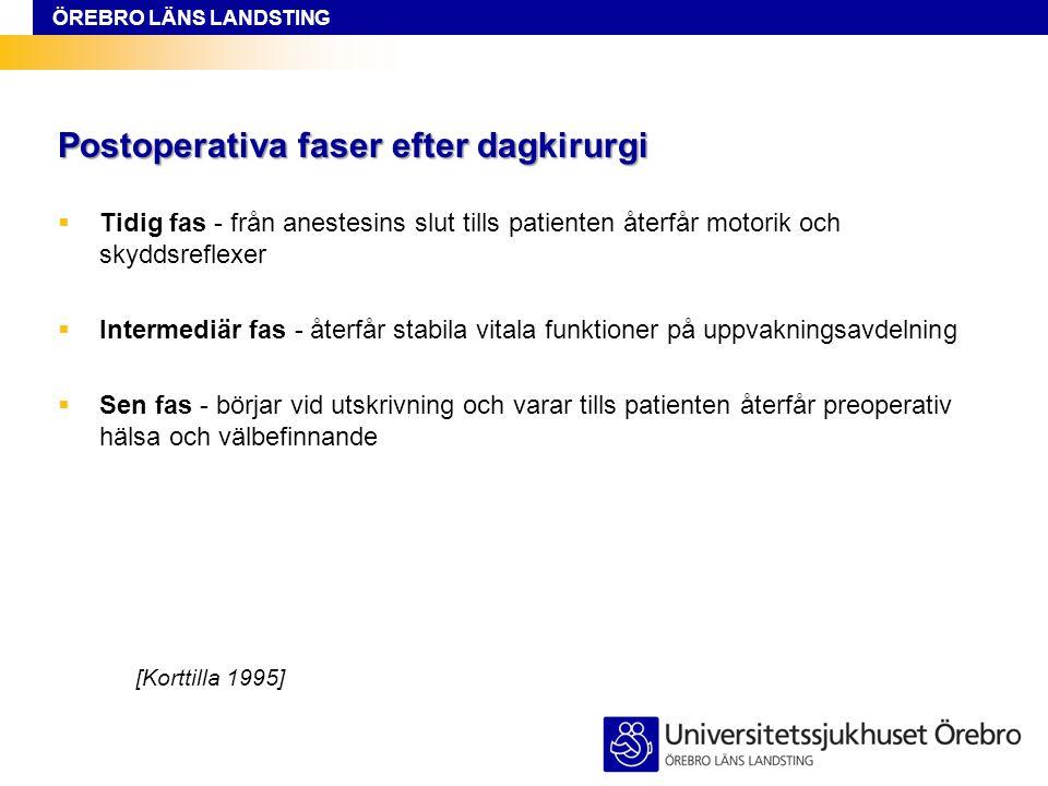 ÖREBRO LÄNS LANDSTING Postoperativa faser efter dagkirurgi  Tidig fas - från anestesins slut tills patienten återfår motorik och skyddsreflexer  Int