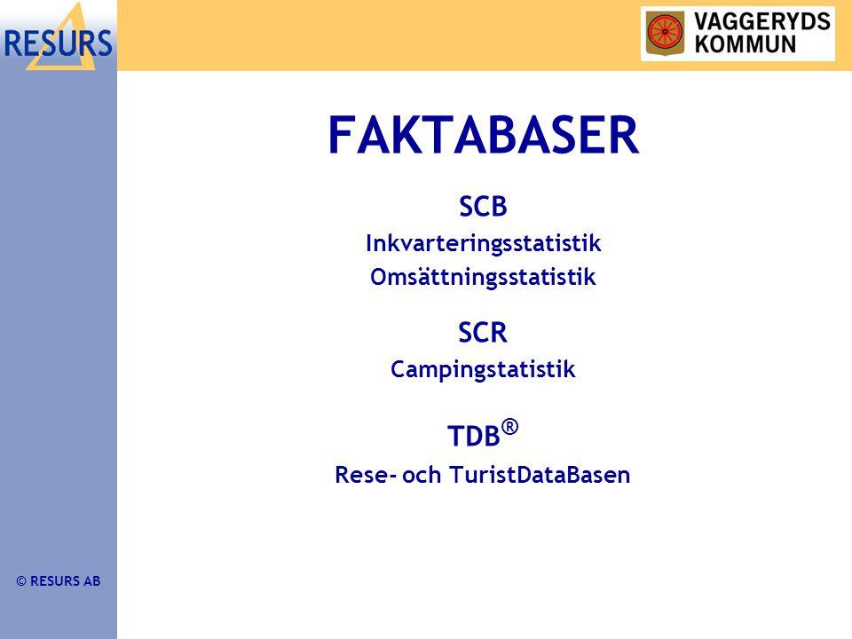 © RESURS AB FAKTABASER SCB Inkvarteringsstatistik Omsättningsstatistik SCR Campingstatistik TDB ® Rese- och TuristDataBasen
