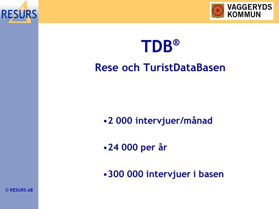 © RESURS AB TDB ® Rese och TuristDataBasen •2 000 intervjuer/månad •24 000 per år •300 000 intervjuer i basen