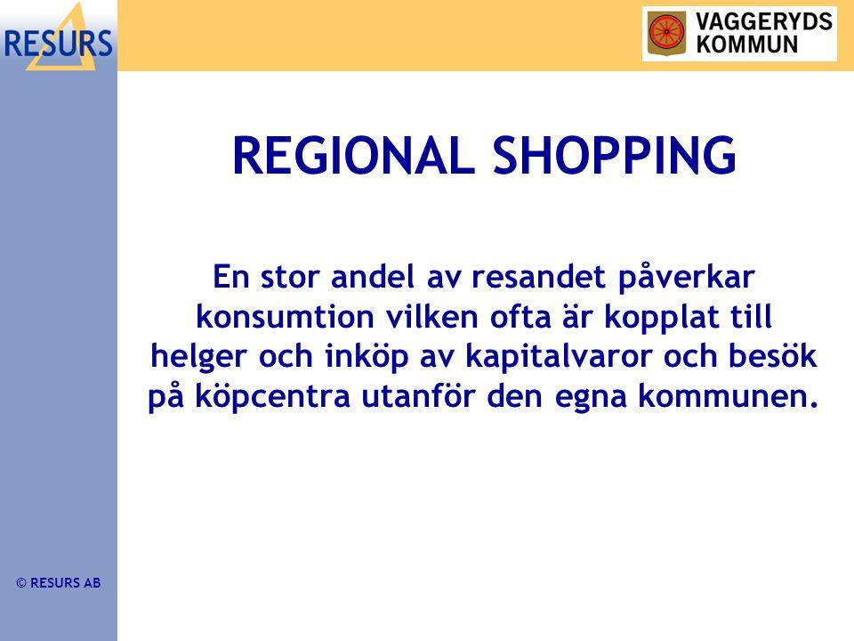 © RESURS AB REGIONAL SHOPPING En stor andel av resandet påverkar konsumtion vilken ofta är kopplat till helger och inköp av kapitalvaror och besök på köpcentra utanför den egna kommunen.