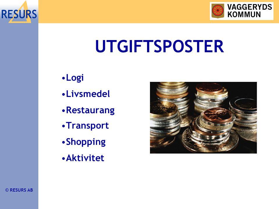 © RESURS AB UTGIFTSPOSTER •Logi •Livsmedel •Restaurang •Transport •Shopping •Aktivitet