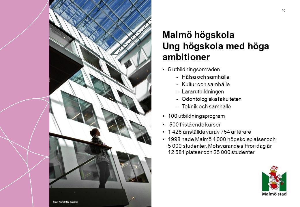 10 Malmö högskola Ung högskola med höga ambitioner •5 utbildningsområden -Hälsa och samhälle -Kultur och samhälle -Lärarutbildningen -Odontologiska fa