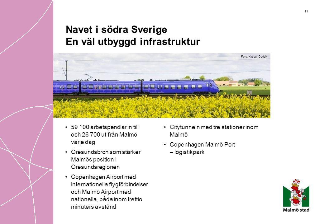 11 Navet i södra Sverige En väl utbyggd infrastruktur •59 100 arbetspendlar in till och 26 700 ut från Malmö varje dag •Öresundsbron som stärker Malmö