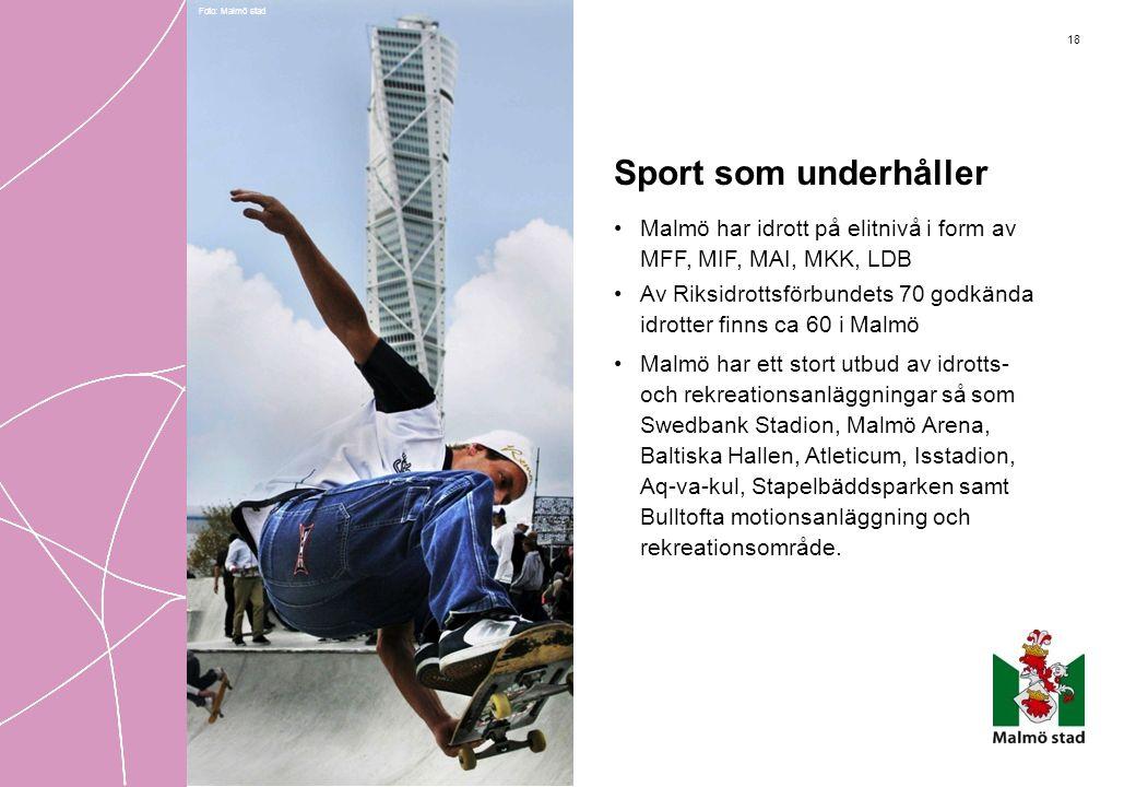 18 Sport som underhåller •Malmö har idrott på elitnivå i form av MFF, MIF, MAI, MKK, LDB •Av Riksidrottsförbundets 70 godkända idrotter finns ca 60 i