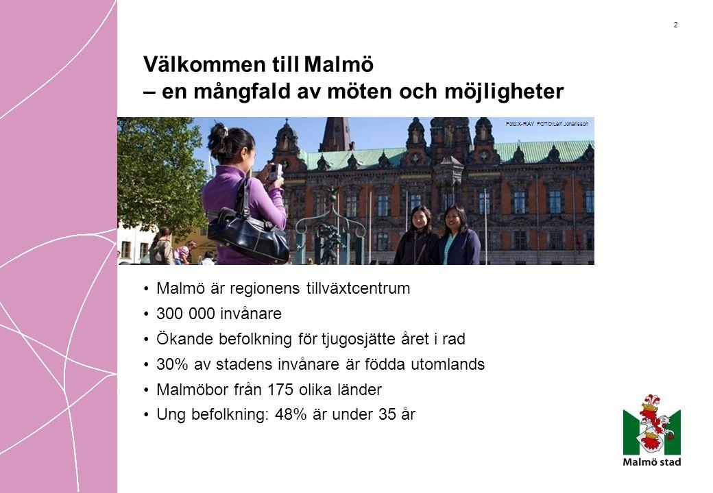 2 Välkommen till Malmö – en mångfald av möten och möjligheter •Malmö är regionens tillväxtcentrum •300 000 invånare •Ökande befolkning för tjugosjätte