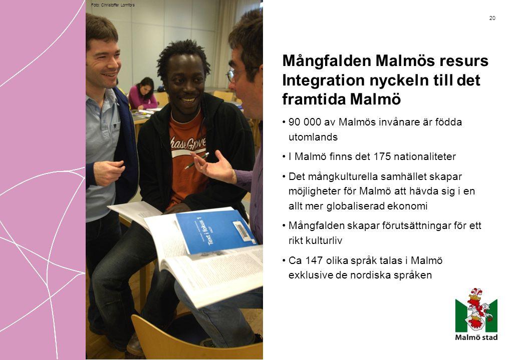 20 Mångfalden Malmös resurs Integration nyckeln till det framtida Malmö •90 000 av Malmös invånare är födda utomlands •I Malmö finns det 175 nationali