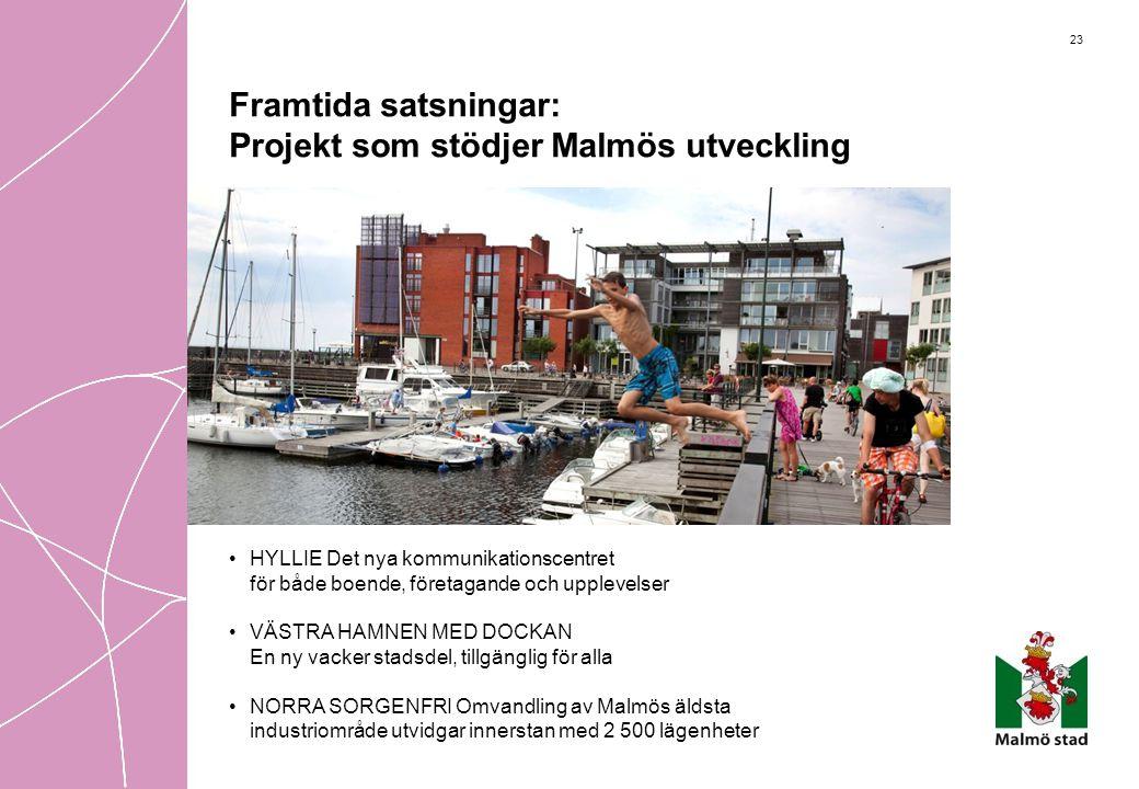 23 Framtida satsningar: Projekt som stödjer Malmös utveckling •HYLLIE Det nya kommunikationscentret för både boende, företagande och upplevelser •VÄST