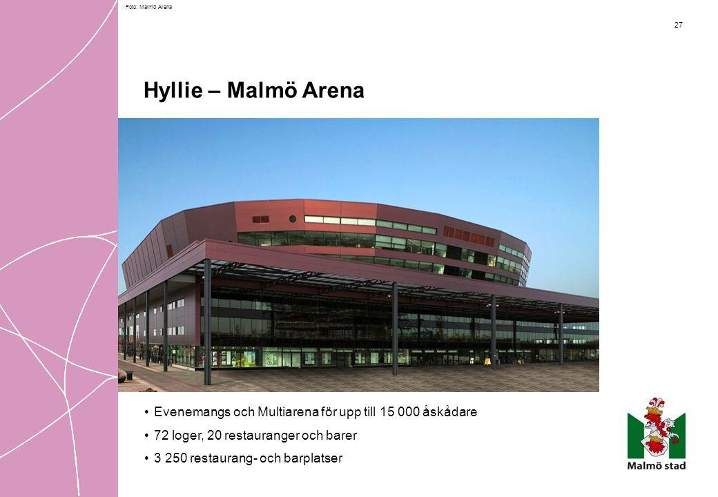 27 Hyllie – Malmö Arena • Evenemangs och Multiarena för upp till 15 000 åskådare • 72 loger, 20 restauranger och barer • 3 250 restaurang- och barplat