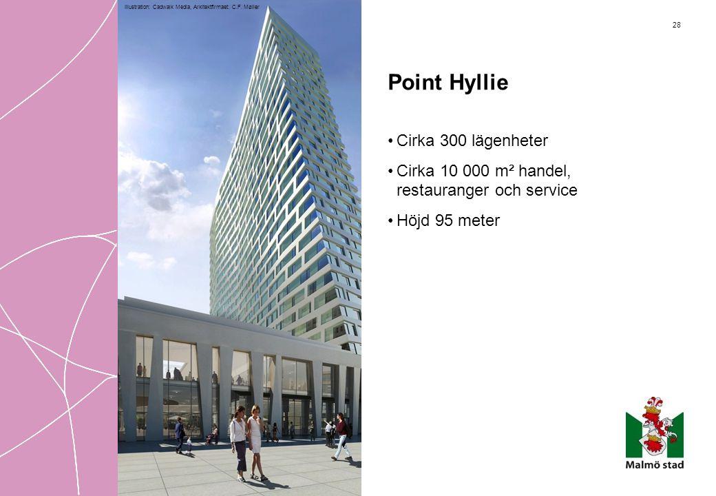 28 Point Hyllie Foto: Malmö stad •Cirka 300 lägenheter •Cirka 10 000 m² handel, restauranger och service •Höjd 95 meter Illustration: Cadwalk Media, A