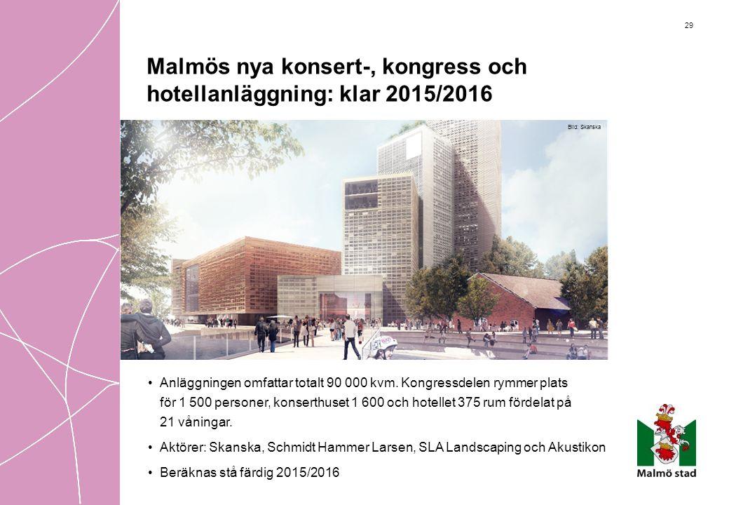 29 Malmös nya konsert-, kongress och hotellanläggning: klar 2015/2016 •Anläggningen omfattar totalt 90 000 kvm. Kongressdelen rymmer plats för 1 500 p