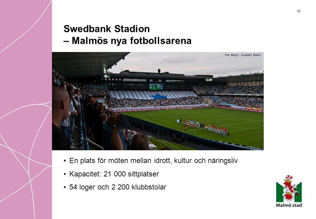 32 Swedbank Stadion – Malmös nya fotbollsarena •En plats för möten mellan idrott, kultur och näringsliv •Kapacitet: 21 000 sittplatser •54 loger och 2