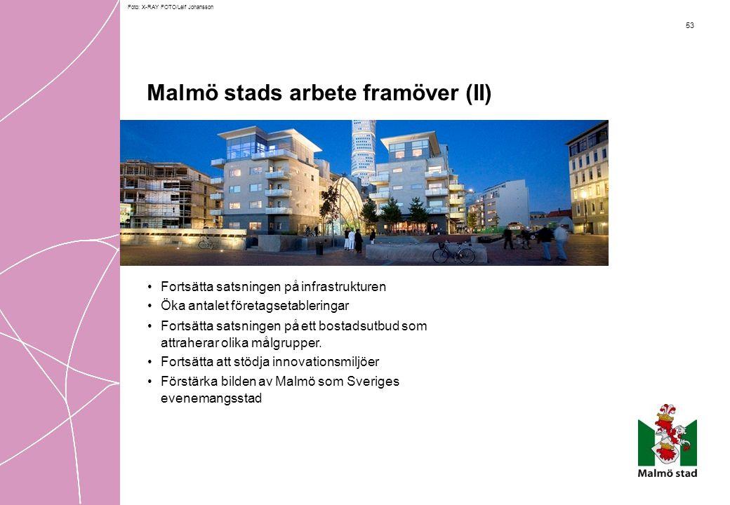 53 Malmö stads arbete framöver (II) •Fortsätta satsningen på infrastrukturen •Öka antalet företagsetableringar •Fortsätta satsningen på ett bostadsutb