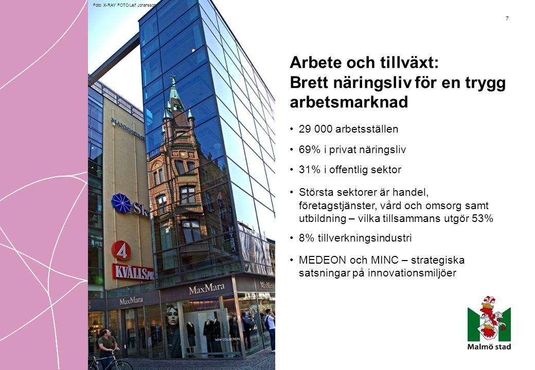8 Arbete och tillväxt: Brett näringsliv för en trygg arbetsmarknad •Områden som Malmö satsar aktivt på är Life Science, Cleantech, regionala huvudkontor, besöksnäring och rörlig media •Nya tillväxtföretag med fokus på det unga innovativa företagandet med starka kopplingar till universitet och högskolor •Arbeta för att skapa mötesplatser, nätverkande och kompetensutveckling för företag Foto: Malmö stad