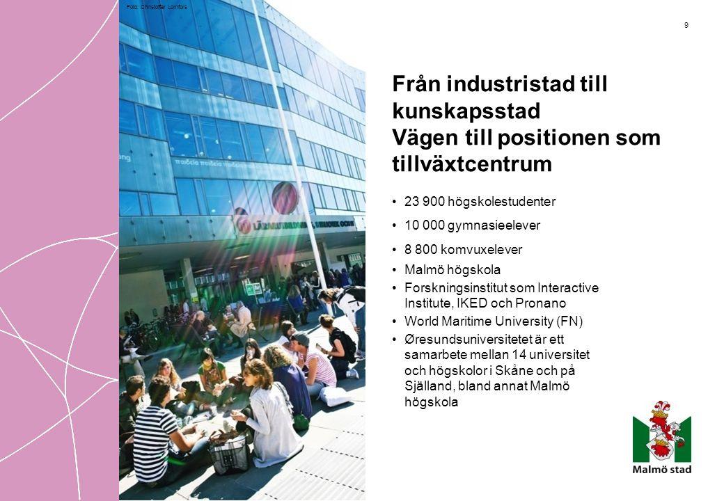 10 Malmö högskola Ung högskola med höga ambitioner •5 utbildningsområden -Hälsa och samhälle -Kultur och samhälle -Lärarutbildningen -Odontologiska fakulteten -Teknik och samhälle •100 utbildningsprogram • 500 fristående kurser •1 426 anställda varav 754 är lärare •1998 hade Malmö 4 000 högskoleplatser och 5 000 studenter.