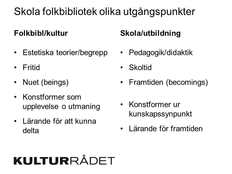 Skola folkbibliotek olika utgångspunkter Folkbibl/kultur •Estetiska teorier/begrepp •Fritid •Nuet (beings) •Konstformer som upplevelse o utmaning •Lär