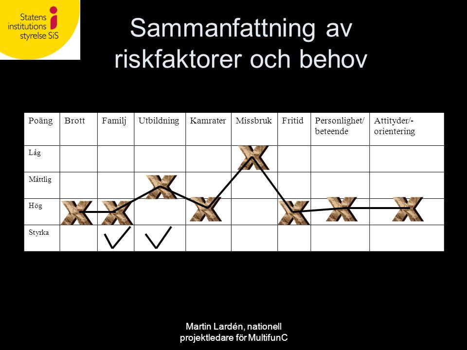 Martin Lardén, nationell projektledare för MultifunC Sammanfattning av riskfaktorer och behov PoängBrottFamiljUtbildningKamraterMissbrukFritidPersonli