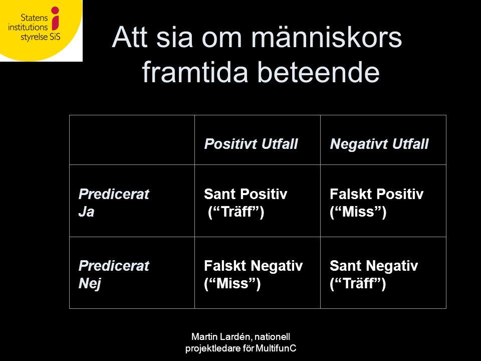 """Martin Lardén, nationell projektledare för MultifunC Positivt Utfall Negativt Utfall Predicerat Ja Sant Positiv (""""Träff"""") Falskt Positiv (""""Miss"""") Pred"""