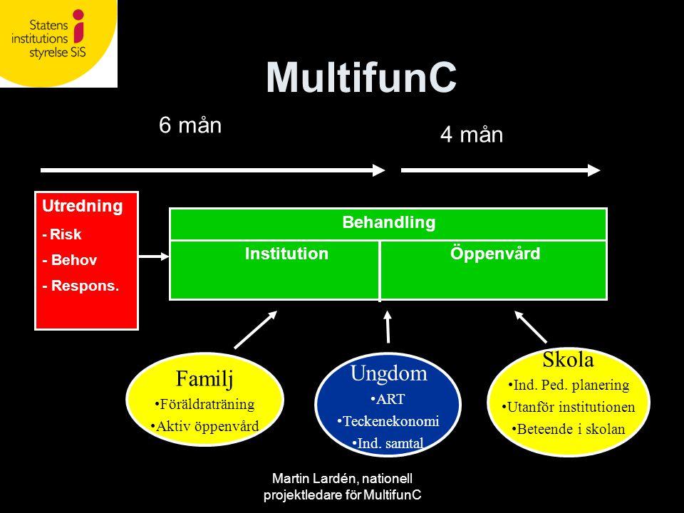 Martin Lardén, nationell projektledare för MultifunC Behandling InstitutionÖppenvård Utredning - Risk - Behov - Respons. Familj •Föräldraträning •Akti