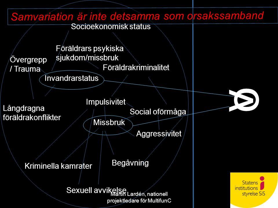 Martin Lardén, nationell projektledare för MultifunC Långdragna föräldrakonflikter v o Social oförmåga Samvariation är inte detsamma som orsakssamband