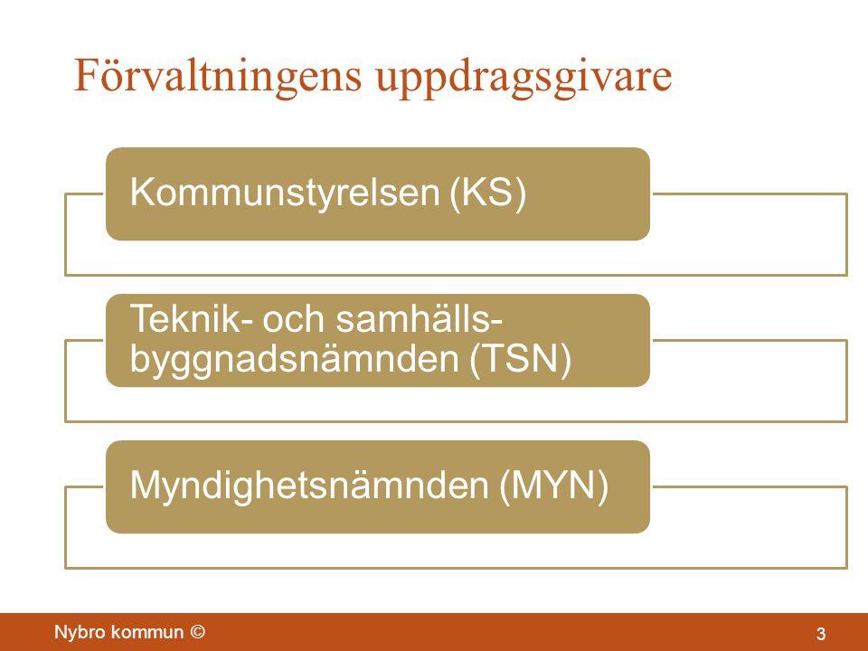 Förvaltningens uppdragsgivare Kommunstyrelsen (KS) Teknik- och samhälls- byggnadsnämnden (TSN) Myndighetsnämnden (MYN) Nybro kommun © 3