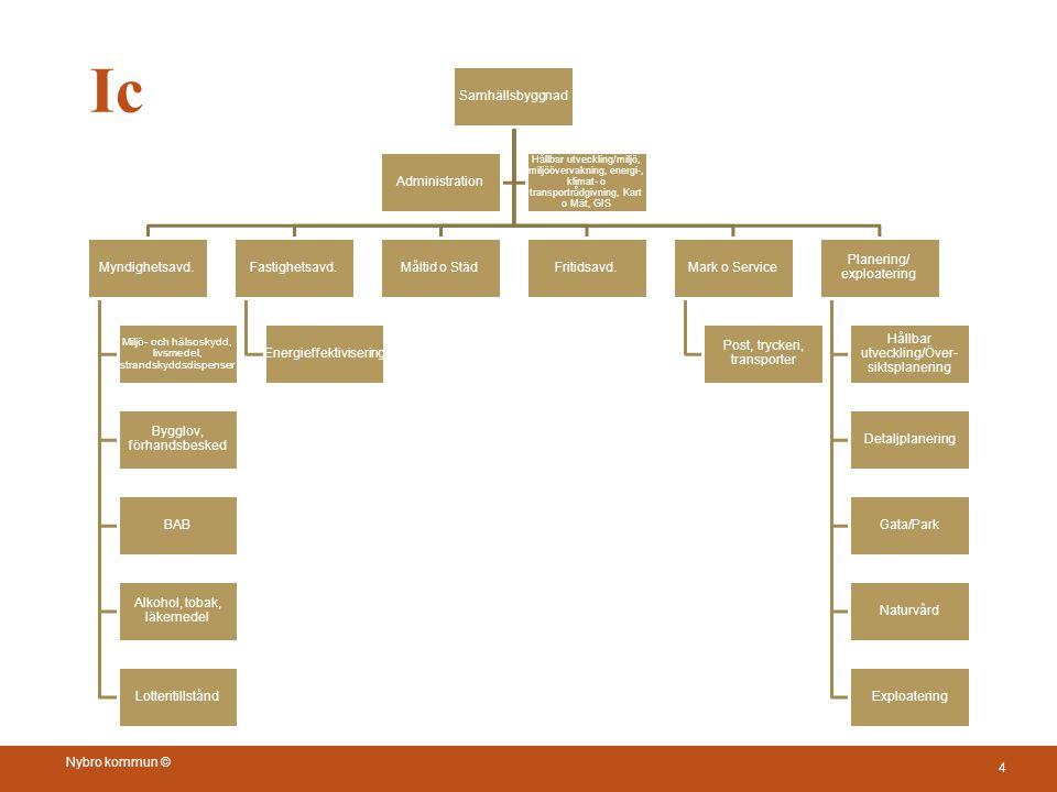 Översiktlig ledningsorganisation •Förvaltningschef, inkl.