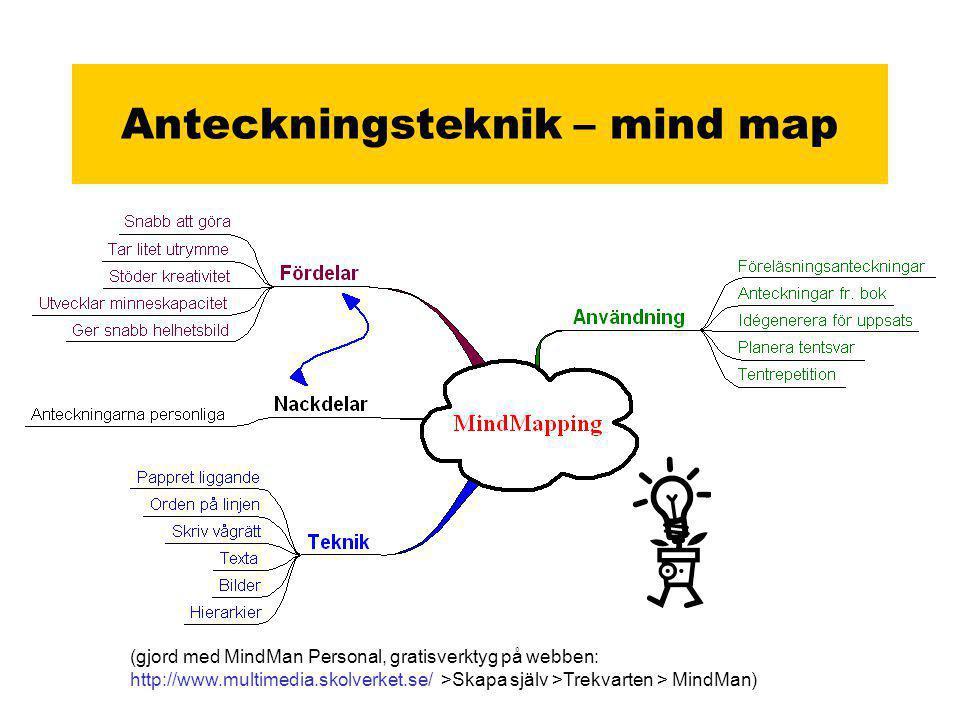 Anteckningsteknik – mind map (gjord med MindMan Personal, gratisverktyg på webben: http://www.multimedia.skolverket.se/ >Skapa själv >Trekvarten > MindMan)