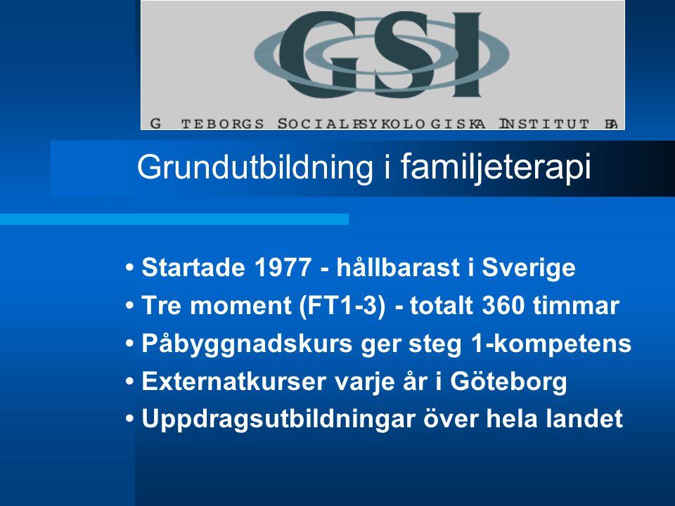 • Startade 1977 - hållbarast i Sverige • Tre moment (FT1-3) - totalt 360 timmar • Påbyggnadskurs ger steg 1-kompetens • Externatkurser varje år i Göteborg • Uppdragsutbildningar över hela landet Grundutbildning i familjeterapi
