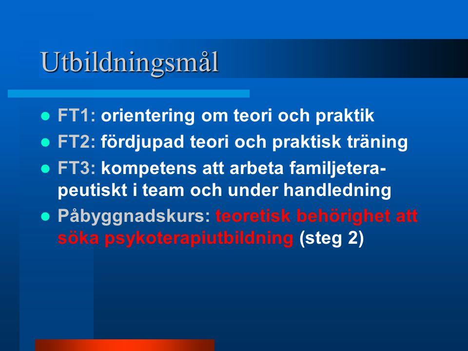 Utbildningsmål  FT1: orientering om teori och praktik  FT2: fördjupad teori och praktisk träning  FT3: kompetens att arbeta familjetera- peutiskt i team och under handledning  Påbyggnadskurs: teoretisk behörighet att söka psykoterapiutbildning (steg 2)