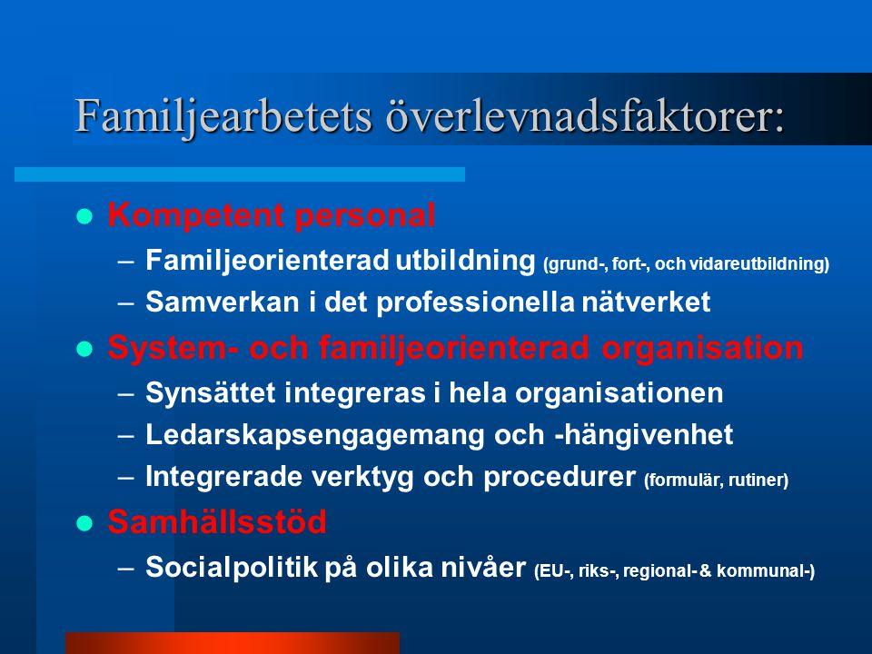 Familjearbetets överlevnadsfaktorer:  Kompetent personal –Familjeorienterad utbildning (grund-, fort-, och vidareutbildning) –Samverkan i det professionella nätverket  System- och familjeorienterad organisation –Synsättet integreras i hela organisationen –Ledarskapsengagemang och -hängivenhet –Integrerade verktyg och procedurer (formulär, rutiner)  Samhällsstöd –Socialpolitik på olika nivåer (EU-, riks-, regional- & kommunal-)