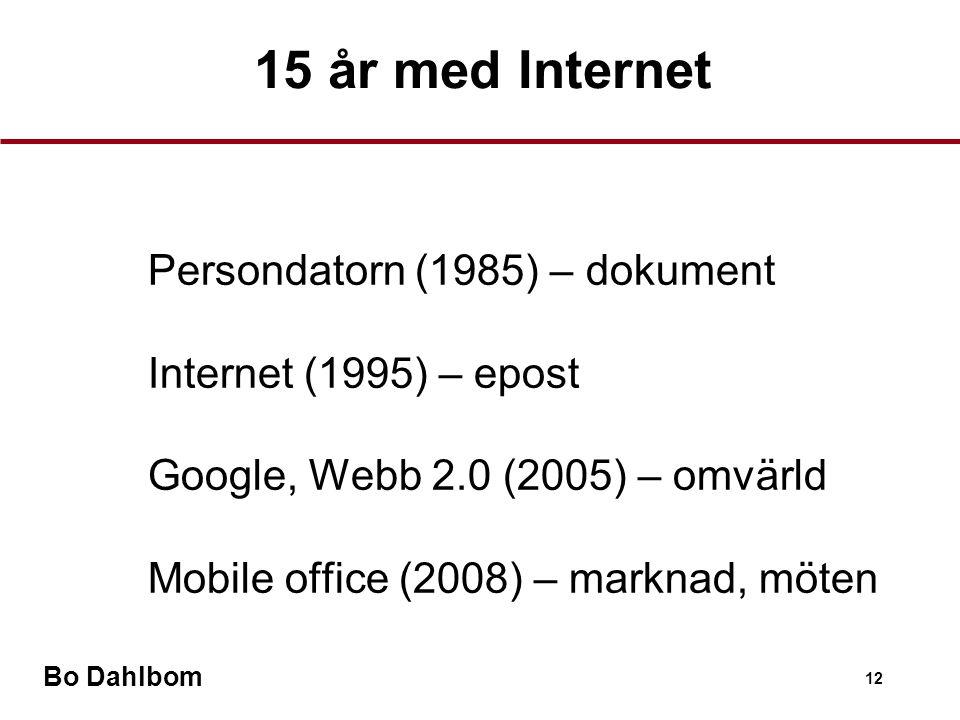Bo Dahlbom 12 •Persondatorn (1985) – dokument •Internet (1995) – epost •Google, Webb 2.0 (2005) – omvärld •Mobile office (2008) – marknad, möten 15 år med Internet