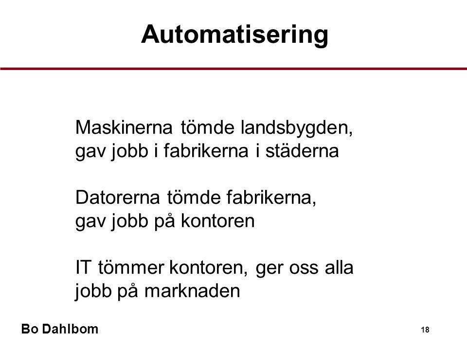 Bo Dahlbom 18 Automatisering •Maskinerna tömde landsbygden, gav jobb i fabrikerna i städerna •Datorerna tömde fabrikerna, gav jobb på kontoren •IT tömmer kontoren, ger oss alla jobb på marknaden