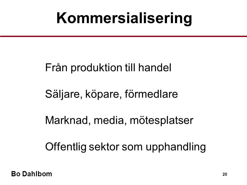 Bo Dahlbom 20 Kommersialisering •Från produktion till handel •Säljare, köpare, förmedlare •Marknad, media, mötesplatser •Offentlig sektor som upphandling