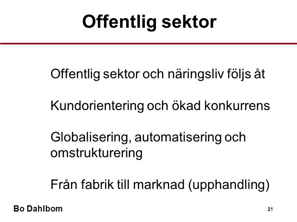 Bo Dahlbom 21 Offentlig sektor •Offentlig sektor och näringsliv följs åt •Kundorientering och ökad konkurrens •Globalisering, automatisering och omstrukturering •Från fabrik till marknad (upphandling)
