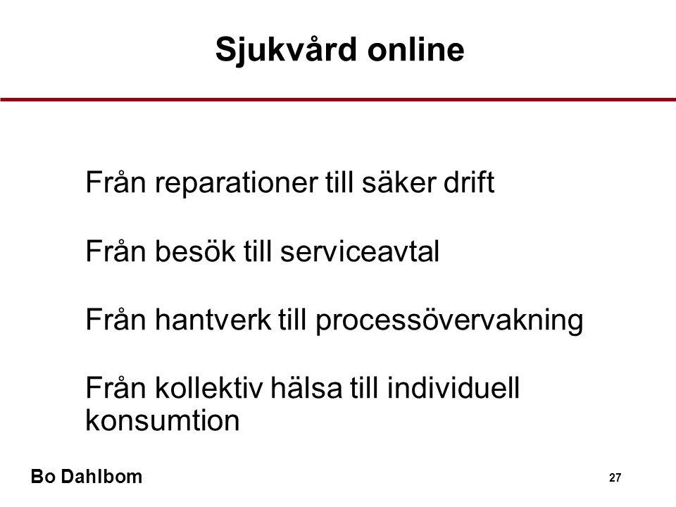 Bo Dahlbom 27 •Från reparationer till säker drift •Från besök till serviceavtal •Från hantverk till processövervakning •Från kollektiv hälsa till individuell konsumtion Sjukvård online