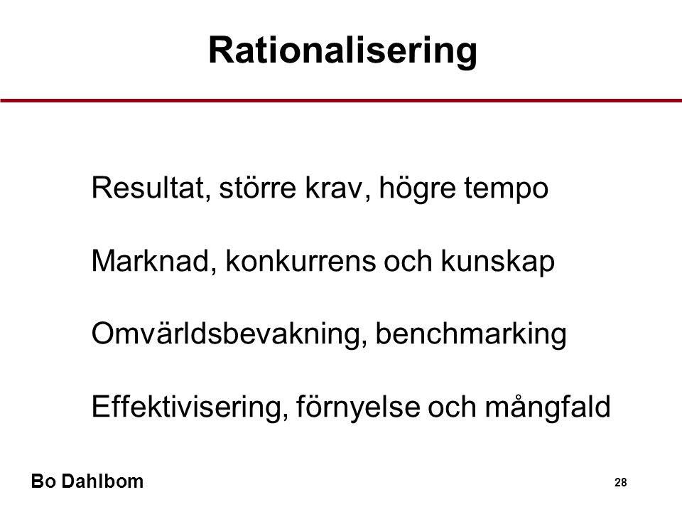 Bo Dahlbom 28 •Resultat, större krav, högre tempo •Marknad, konkurrens och kunskap •Omvärldsbevakning, benchmarking •Effektivisering, förnyelse och mångfald Rationalisering