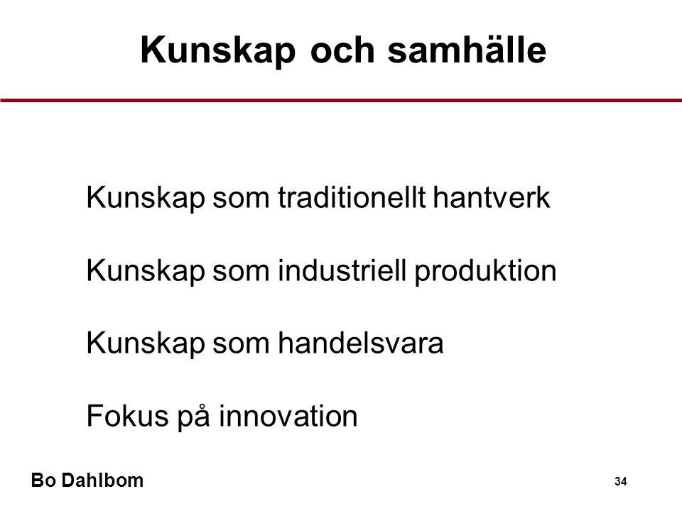 Bo Dahlbom 34 Kunskap och samhälle •Kunskap som traditionellt hantverk •Kunskap som industriell produktion •Kunskap som handelsvara •Fokus på innovation