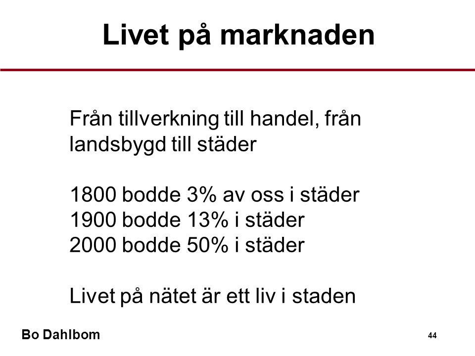 Bo Dahlbom 44 •Från tillverkning till handel, från landsbygd till städer •1800 bodde 3% av oss i städer 1900 bodde 13% i städer 2000 bodde 50% i städer •Livet på nätet är ett liv i staden Livet på marknaden