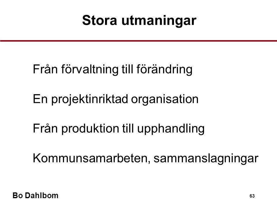 Bo Dahlbom 63 Stora utmaningar •Från förvaltning till förändring •En projektinriktad organisation •Från produktion till upphandling •Kommunsamarbeten, sammanslagningar
