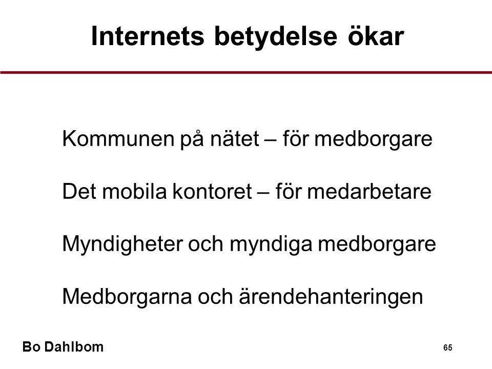 Bo Dahlbom 65 Internets betydelse ökar •Kommunen på nätet – för medborgare •Det mobila kontoret – för medarbetare •Myndigheter och myndiga medborgare •Medborgarna och ärendehanteringen