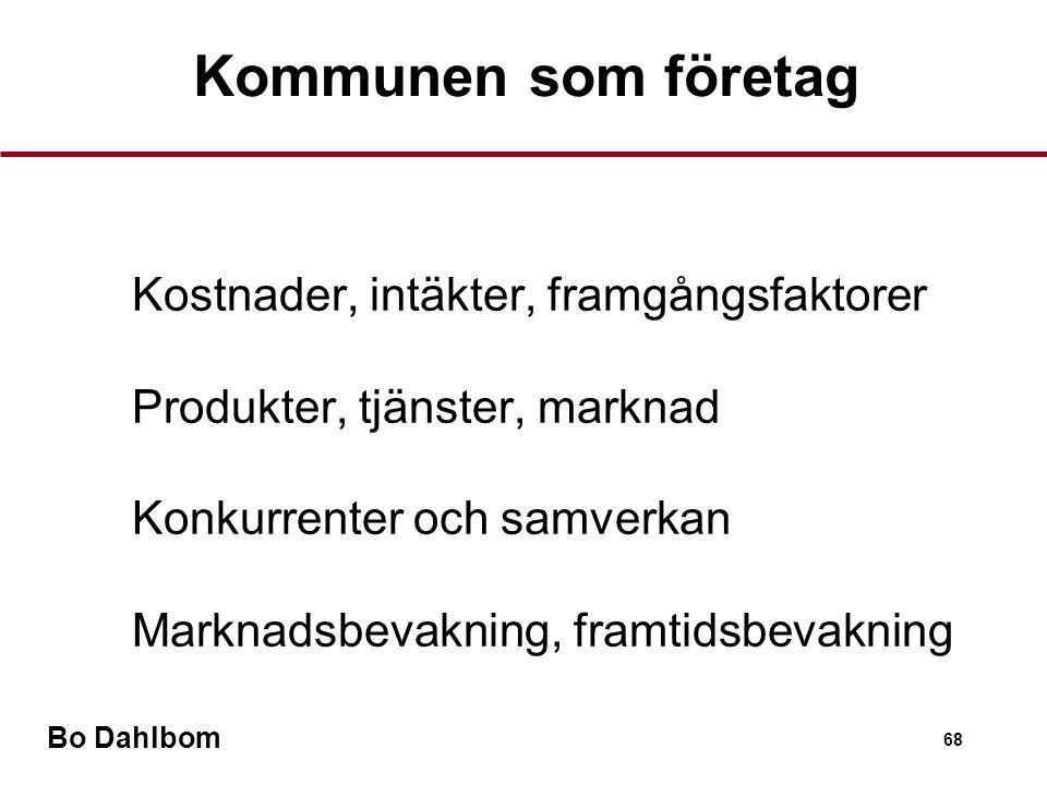 Bo Dahlbom 68 Kommunen som företag •Kostnader, intäkter, framgångsfaktorer •Produkter, tjänster, marknad •Konkurrenter och samverkan •Marknadsbevakning, framtidsbevakning