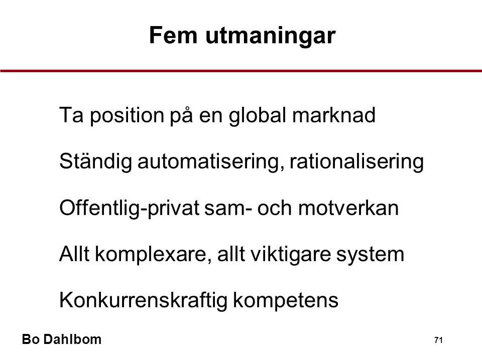 Bo Dahlbom 71 Fem utmaningar •Ta position på en global marknad •Ständig automatisering, rationalisering •Offentlig-privat sam- och motverkan •Allt komplexare, allt viktigare system •Konkurrenskraftig kompetens