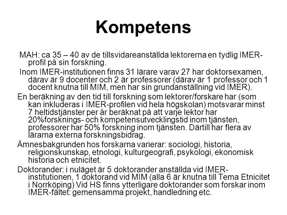 Kompetens MAH: ca 35 – 40 av de tillsvidareanställda lektorerna en tydlig IMER- profil på sin forskning.