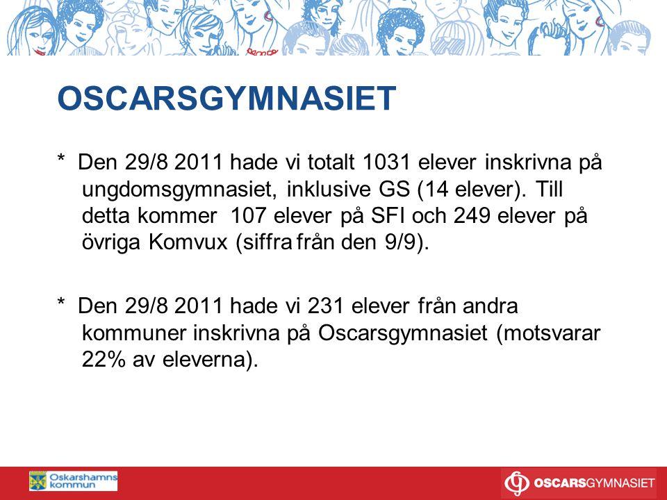 OSCARSGYMNASIET * Den 29/8 2011 hade vi totalt 1031 elever inskrivna på ungdomsgymnasiet, inklusive GS (14 elever).