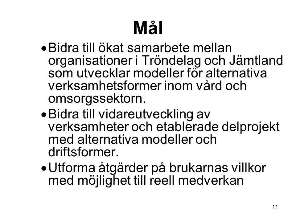 11 Mål  Bidra till ökat samarbete mellan organisationer i Tröndelag och Jämtland som utvecklar modeller för alternativa verksamhetsformer inom vård och omsorgssektorn.