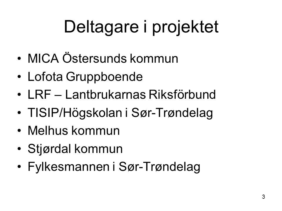 3 Deltagare i projektet •MICA Östersunds kommun •Lofota Gruppboende •LRF – Lantbrukarnas Riksförbund •TISIP/Högskolan i Sør-Trøndelag •Melhus kommun •Stjørdal kommun •Fylkesmannen i Sør-Trøndelag