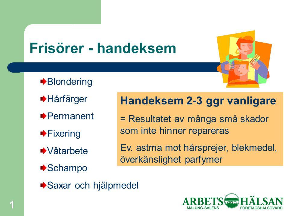 1 Frisörer - handeksem Blondering Hårfärger Permanent Fixering Våtarbete Schampo Saxar och hjälpmedel Handeksem 2-3 ggr vanligare = Resultatet av många små skador som inte hinner repareras Ev.
