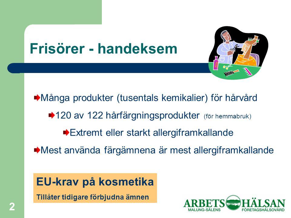 2 Frisörer - handeksem Många produkter (tusentals kemikalier) för hårvård 120 av 122 hårfärgningsprodukter (för hemmabruk) Extremt eller starkt allergiframkallande Mest använda färgämnena är mest allergiframkallande EU-krav på kosmetika Tillåter tidigare förbjudna ämnen