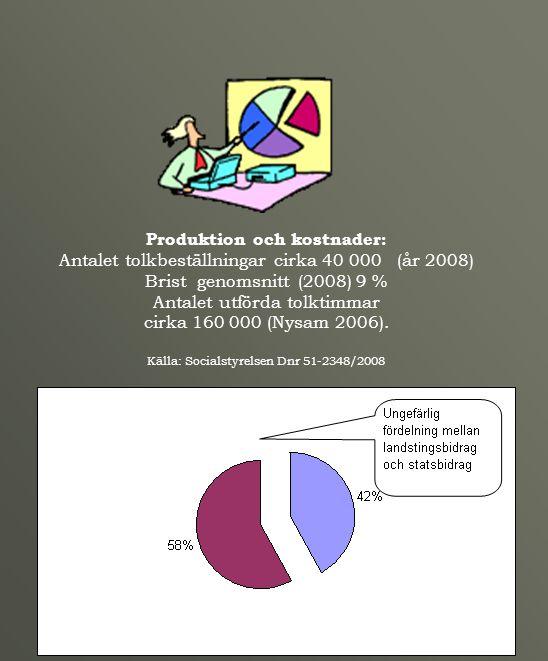 Produktion och kostnader: Antalet tolkbeställningar cirka 40 000 (år 2008) Brist genomsnitt (2008) 9 % Antalet utförda tolktimmar cirka 160 000 (Nysam 2006).