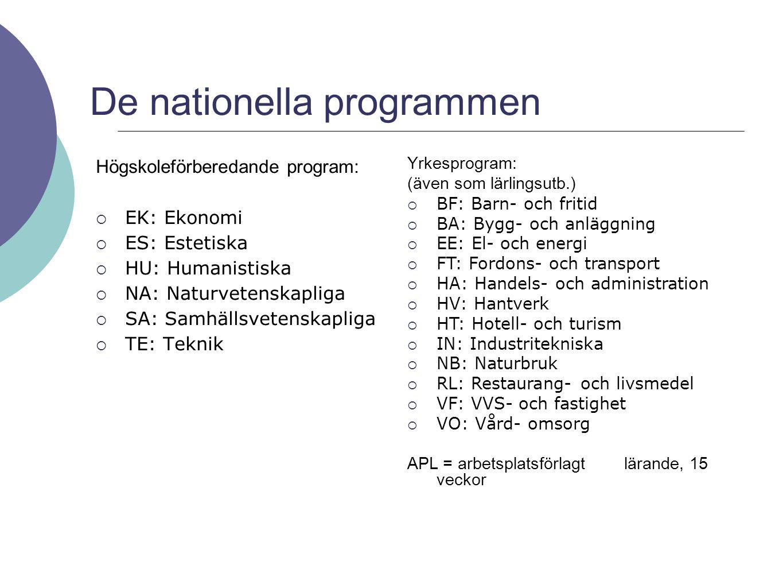 De nationella programmen Högskoleförberedande program: EEK: Ekonomi EES: Estetiska HHU: Humanistiska NNA: Naturvetenskapliga SSA: Samhällsve