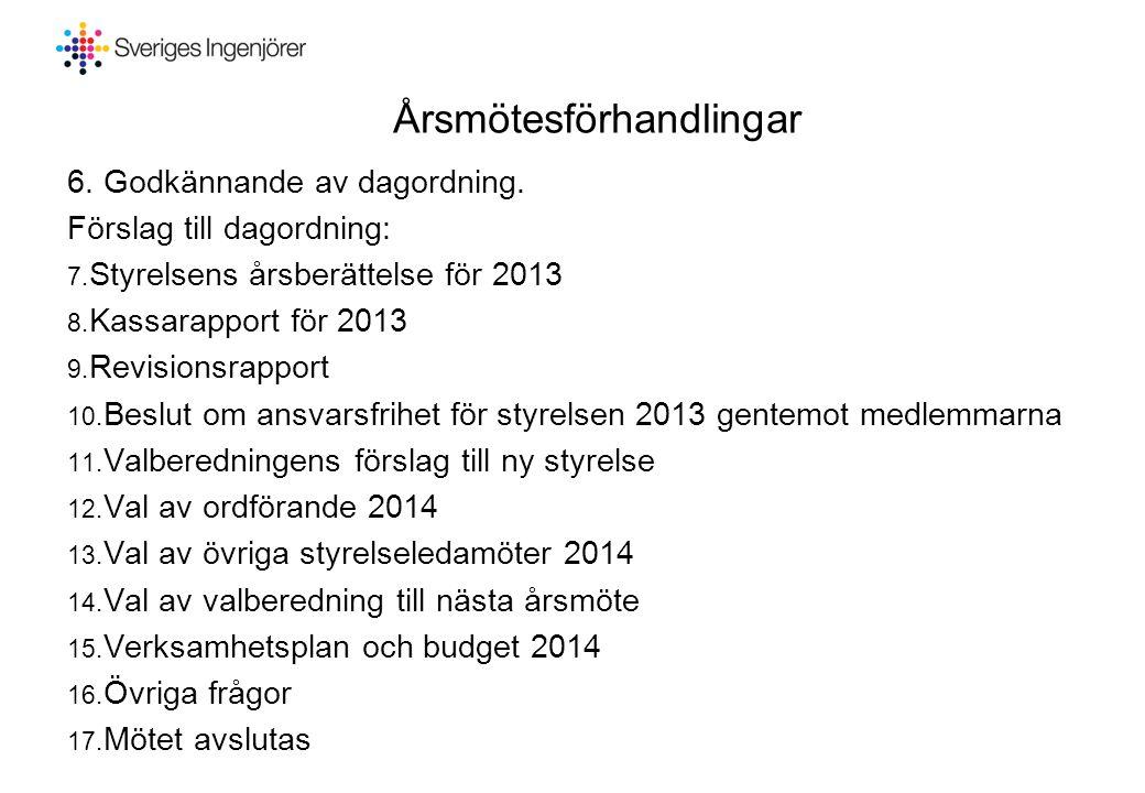Årsmötesförhandlingar 6. Godkännande av dagordning. Förslag till dagordning: 7. Styrelsens årsberättelse för 2013 8. Kassarapport för 2013 9. Revision